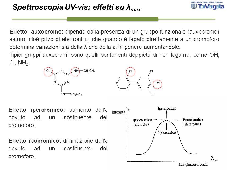 Effetto auxocromo: dipende dalla presenza di un gruppo funzionale (auxocromo) saturo, cioè privo di elettroni π, che quando è legato direttamente a un