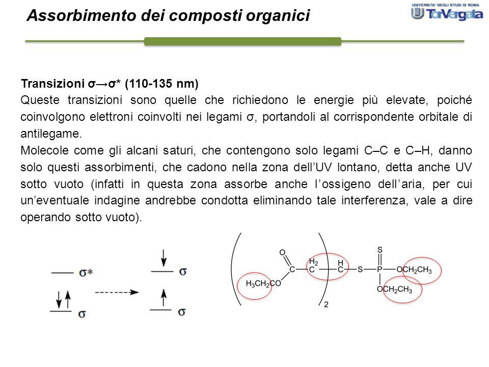 Transizioni σ→σ* (110-135 nm) Queste transizioni sono quelle che richiedono le energie più elevate, poiché coinvolgono elettroni coinvolti nei legami