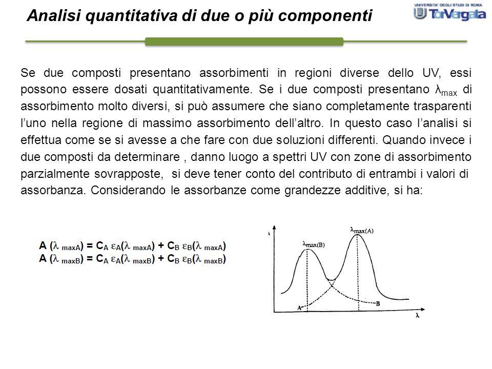 Se due composti presentano assorbimenti in regioni diverse dello UV, essi possono essere dosati quantitativamente. Se i due composti presentano λ max