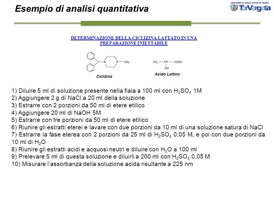 1) Diluire 5 ml di soluzione presente nella fiala a 100 ml con H 2 SO 4 1M 2) Aggiungere 2 g di NaCl a 20 ml della soluzione 3) Estrarre con 2 porzion