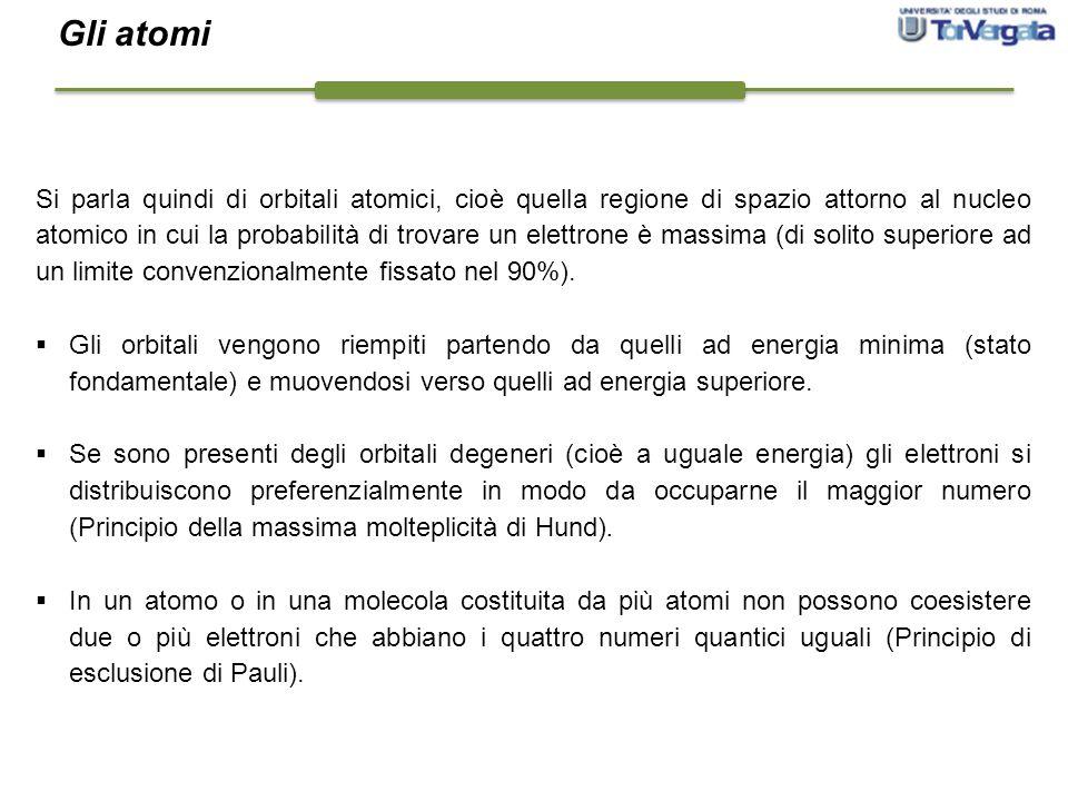Si parla quindi di orbitali atomici, cioè quella regione di spazio attorno al nucleo atomico in cui la probabilità di trovare un elettrone è massima (