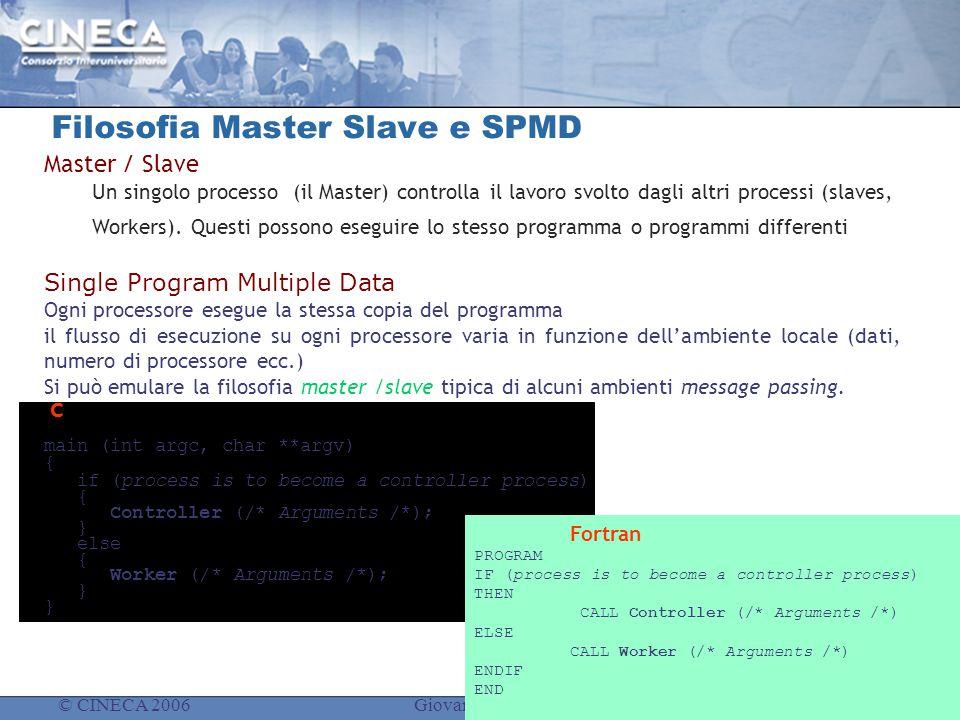 © CINECA 2006Giovanni Erbacci15 Filosofia Master Slave e SPMD Master / Slave Un singolo processo (il Master) controlla il lavoro svolto dagli altri processi (slaves, Workers).