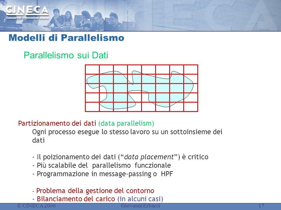 © CINECA 2006Giovanni Erbacci17 Modelli di Parallelismo Parallelismo sui Dati Partizionamento dei dati (data parallelism) Ogni processo esegue lo stes