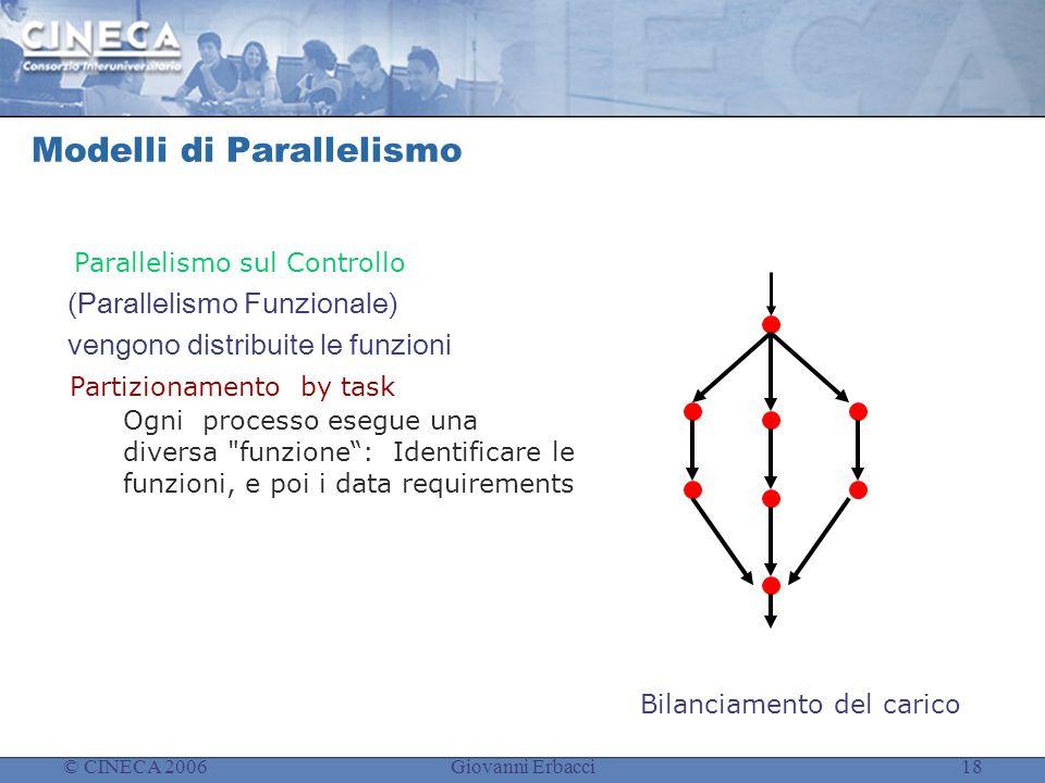 © CINECA 2006Giovanni Erbacci18 Modelli di Parallelismo Parallelismo sul Controllo (Parallelismo Funzionale) vengono distribuite le funzioni Partizionamento by task Ogni processo esegue una diversa funzione : Identificare le funzioni, e poi i data requirements Bilanciamento del carico