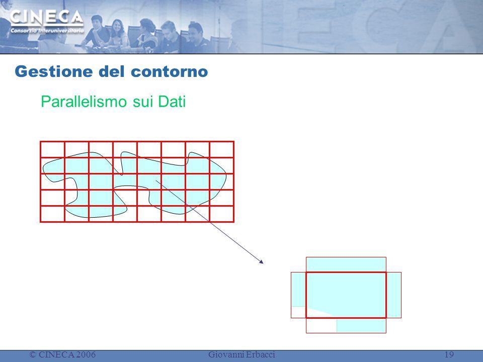 © CINECA 2006Giovanni Erbacci19 Gestione del contorno Parallelismo sui Dati