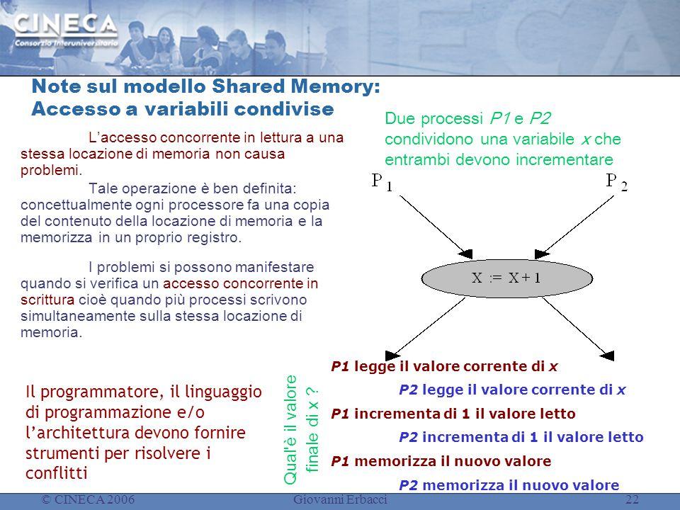 © CINECA 2006Giovanni Erbacci22 Note sul modello Shared Memory: Accesso a variabili condivise L'accesso concorrente in lettura a una stessa locazione di memoria non causa problemi.