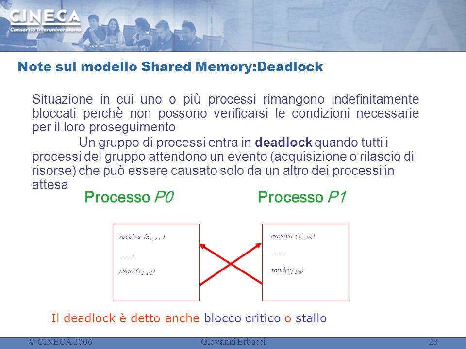 © CINECA 2006Giovanni Erbacci23 Note sul modello Shared Memory:Deadlock Situazione in cui uno o pi ù processi rimangono indefinitamente bloccati perch è non possono verificarsi le condizioni necessarie per il loro proseguimento Un gruppo di processi entra in deadlock quando tutti i processi del gruppo attendono un evento (acquisizione o rilascio di risorse) che può essere causato solo da un altro dei processi in attesa Processo P0 Processo P1 receive (x 1, P1 ) …….