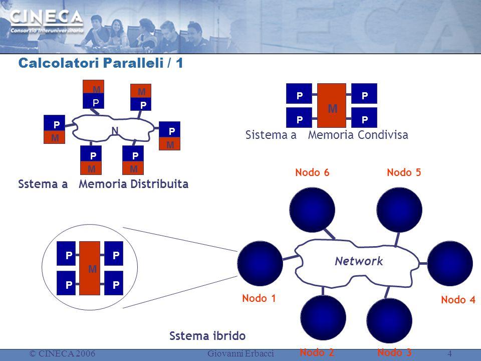 © CINECA 2006Giovanni Erbacci4 Calcolatori Paralleli / 1 P M P M P M P M P M P M N Sstema a Memoria Distribuita Sistema a Memoria Condivisa M PP PP Ne