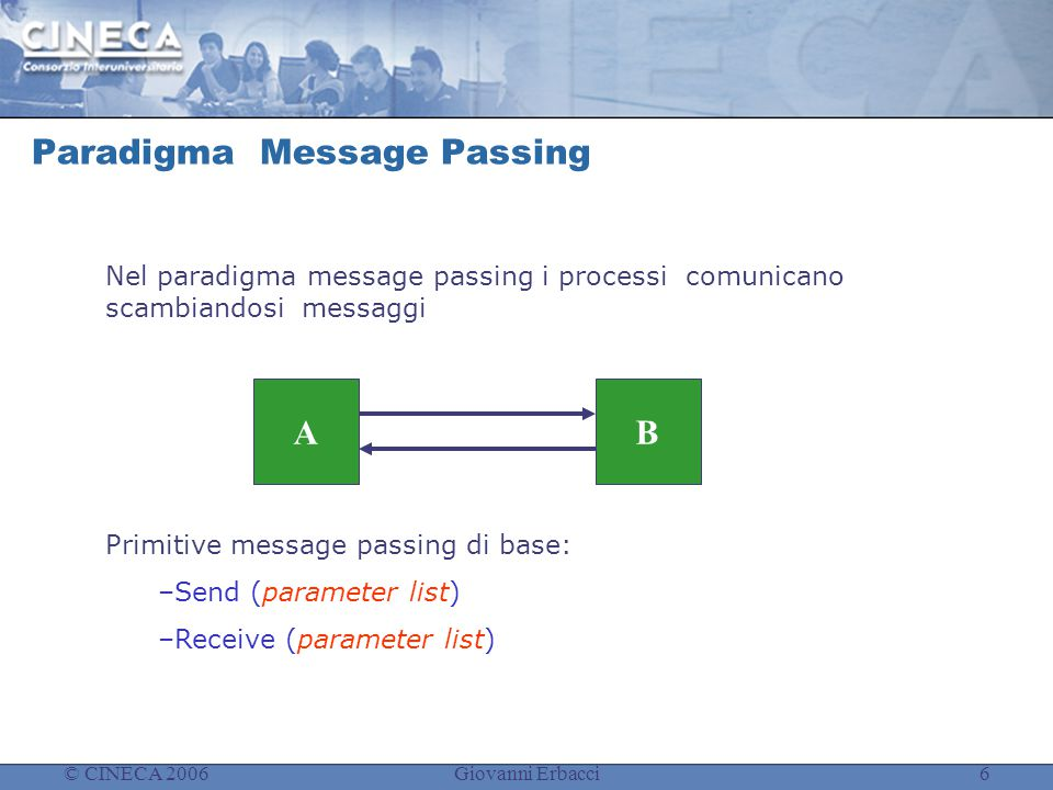© CINECA 2006Giovanni Erbacci6 Paradigma Message Passing Nel paradigma message passing i processi comunicano scambiandosi messaggi Primitive message passing di base: –Send (parameter list) –Receive (parameter list) AB