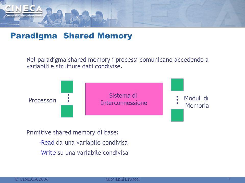 © CINECA 2006Giovanni Erbacci7 Paradigma Shared Memory Nel paradigma shared memory i processi comunicano accedendo a variabili e strutture dati condiv