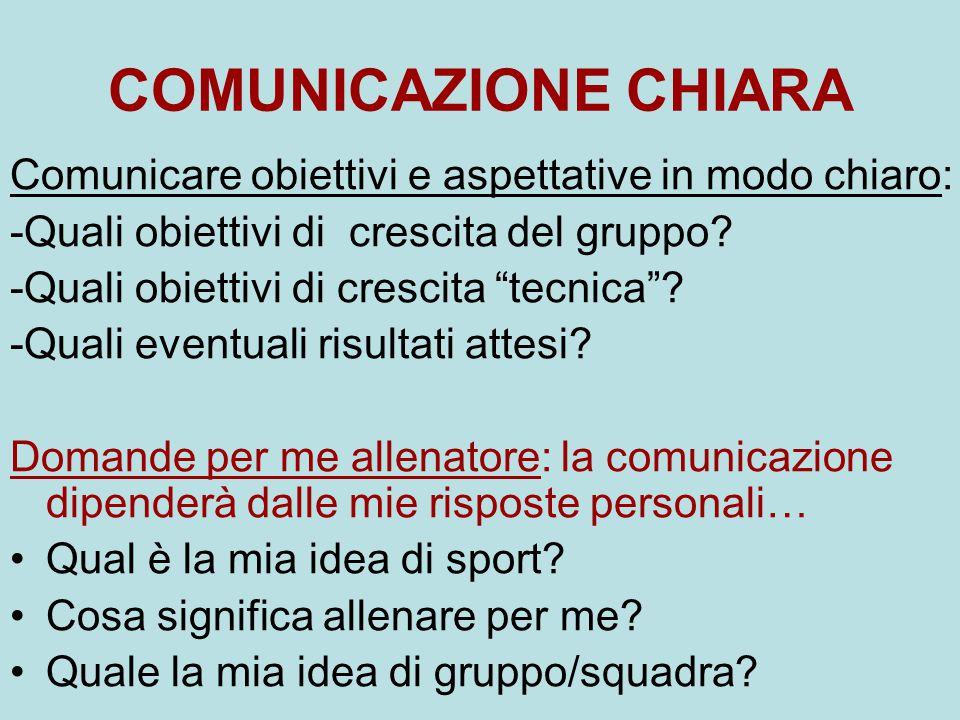 """COMUNICAZIONE CHIARA Comunicare obiettivi e aspettative in modo chiaro: -Quali obiettivi di crescita del gruppo? -Quali obiettivi di crescita """"tecnica"""
