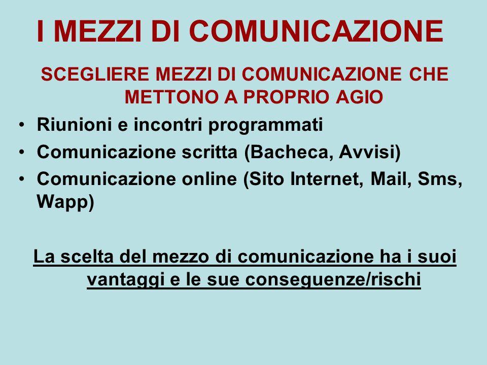 I MEZZI DI COMUNICAZIONE SCEGLIERE MEZZI DI COMUNICAZIONE CHE METTONO A PROPRIO AGIO Riunioni e incontri programmati Comunicazione scritta (Bacheca, A