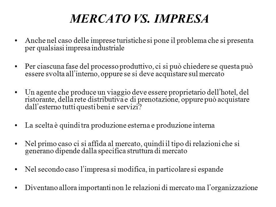 MERCATO VS.