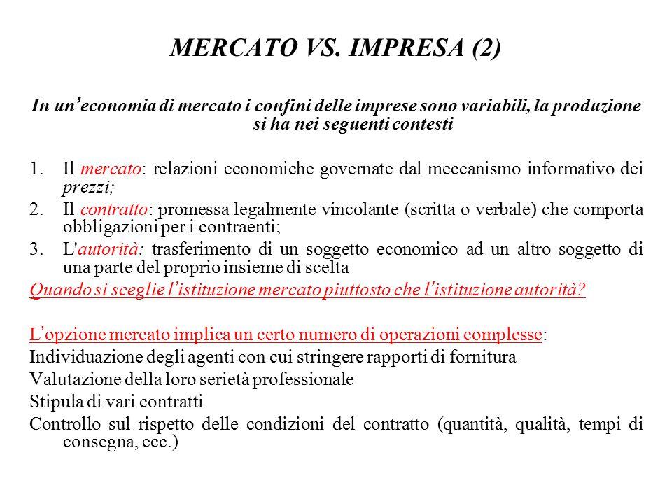 MERCATO VS. IMPRESA (2) In un ' economia di mercato i confini delle imprese sono variabili, la produzione si ha nei seguenti contesti 1.Il mercato: re