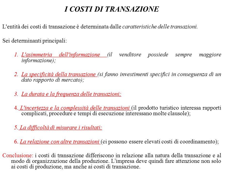 I COSTI DI TRANSAZIONE L'entità dei costi di transazione è determinata dalle caratteristiche delle transazioni. Sei determinanti principali: 1.L'asimm