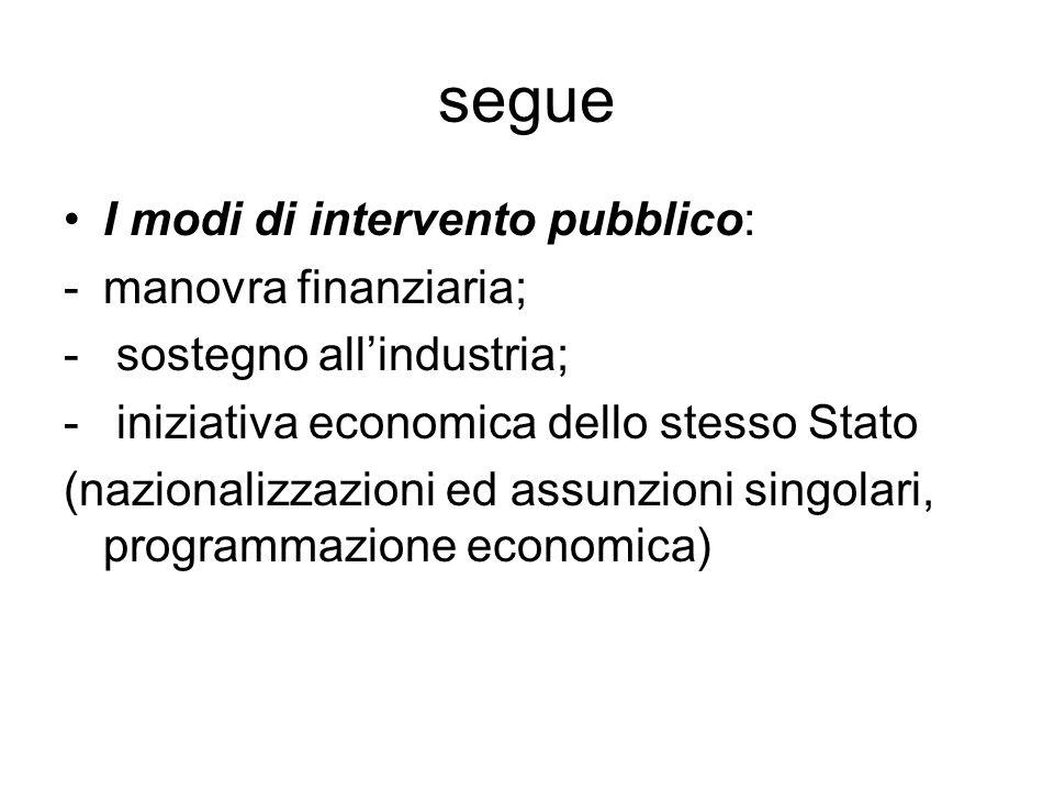 segue I modi di intervento pubblico: -manovra finanziaria; - sostegno all'industria; - iniziativa economica dello stesso Stato (nazionalizzazioni ed a