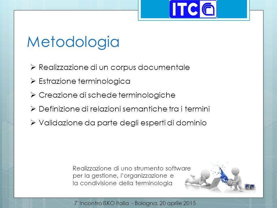 Metodologia 7' Incontro ISKO Italia - Bologna, 20 aprile 2015  Realizzazione di un corpus documentale  Estrazione terminologica  Creazione di sched