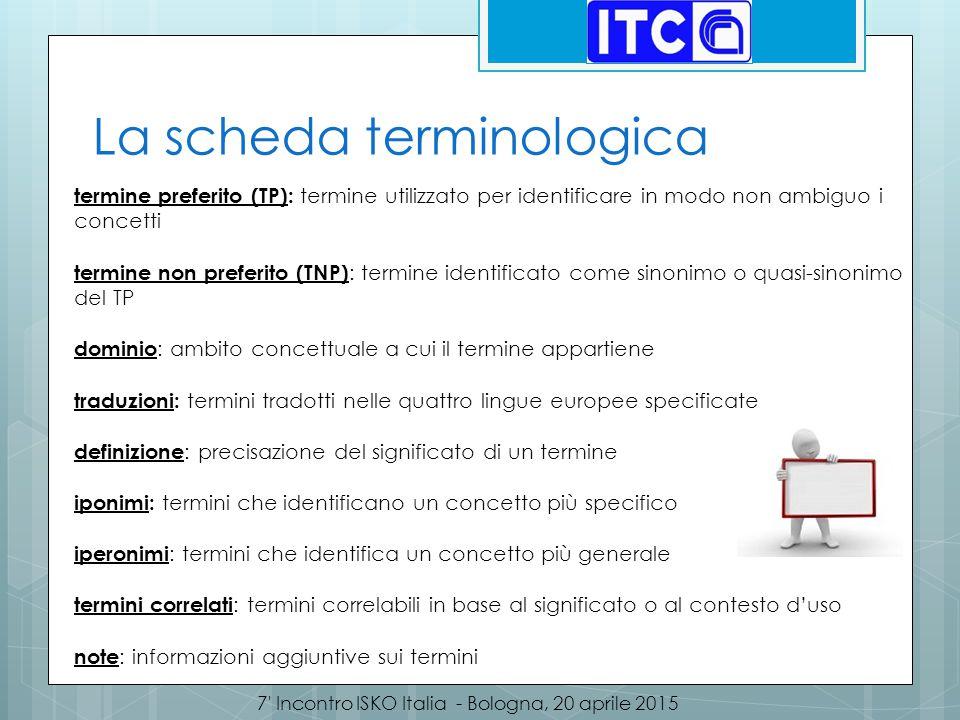 7' Incontro ISKO Italia - Bologna, 20 aprile 2015 La scheda terminologica termine preferito (TP): termine utilizzato per identificare in modo non ambi