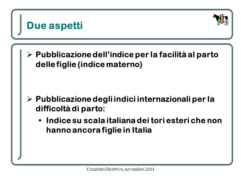 Comitato Direttivo, novembre 2004 Due aspetti  Pubblicazione dell'indice per la facilità al parto delle figlie (indice materno)  Pubblicazione degli