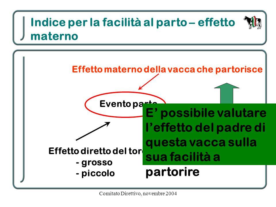 Comitato Direttivo, novembre 2004 Indice per la facilità al parto – effetto materno Evento parto Effetto diretto del toro padre del vitello - grosso -