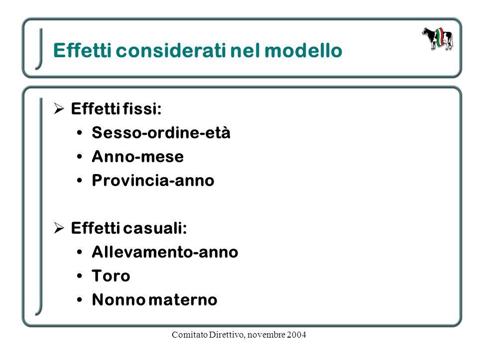 Comitato Direttivo, novembre 2004 Effetti considerati nel modello  Effetti fissi: Sesso-ordine-età Anno-mese Provincia-anno  Effetti casuali: Alleva