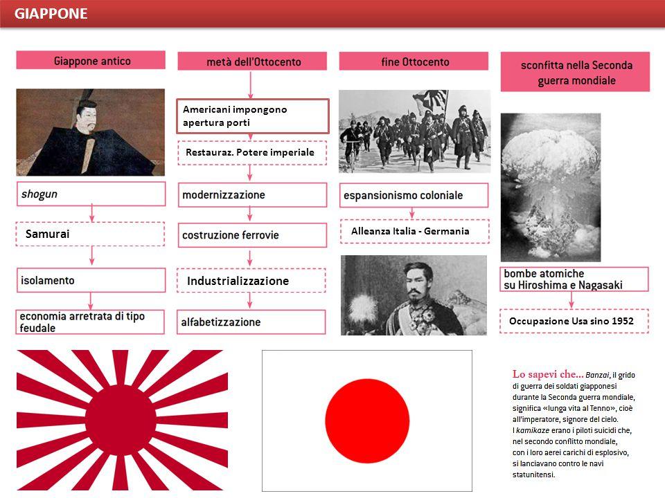 GIAPPONE Samurai Americani impongono apertura porti Restauraz. Potere imperiale Occupazione Usa sino 1952 Alleanza Italia - Germania Industrializzazio