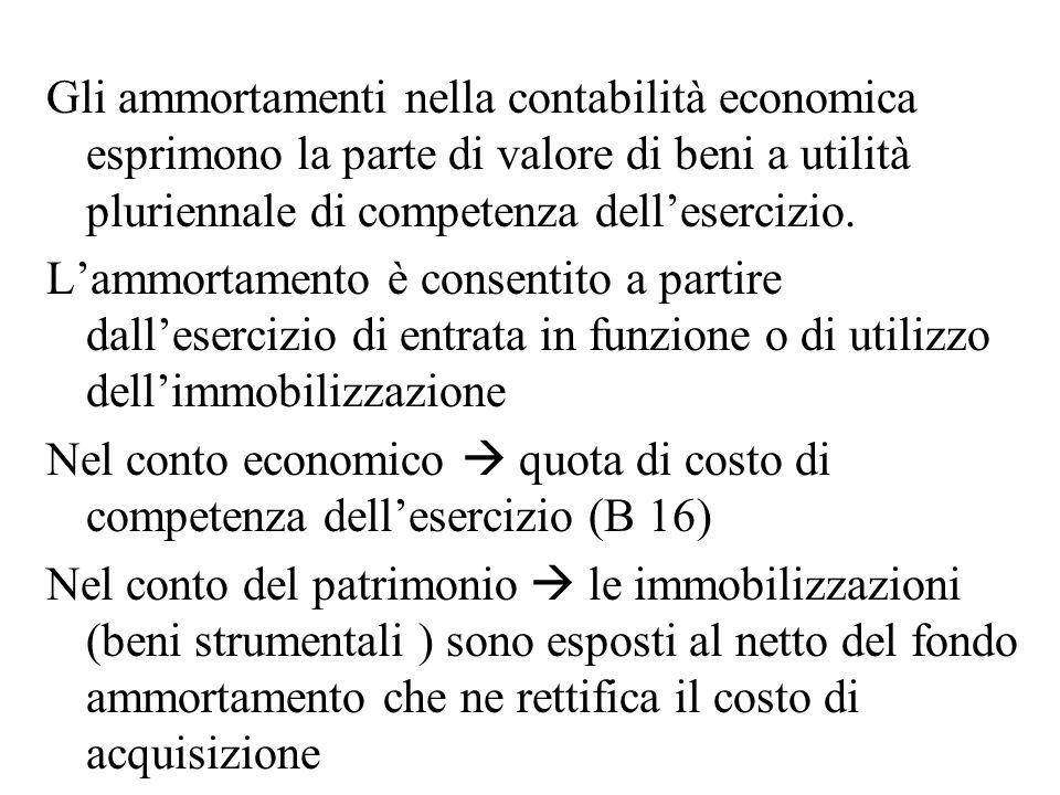 Gli ammortamenti nella contabilità economica esprimono la parte di valore di beni a utilità pluriennale di competenza dell'esercizio. L'ammortamento è