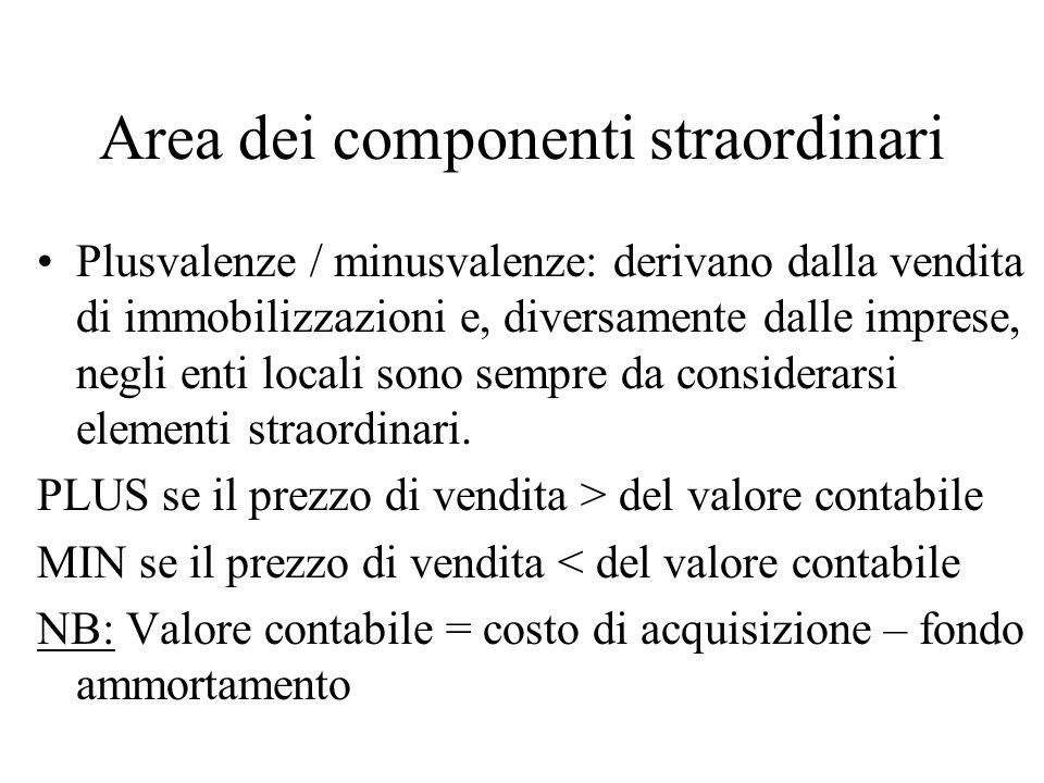 Area dei componenti straordinari Plusvalenze / minusvalenze: derivano dalla vendita di immobilizzazioni e, diversamente dalle imprese, negli enti loca