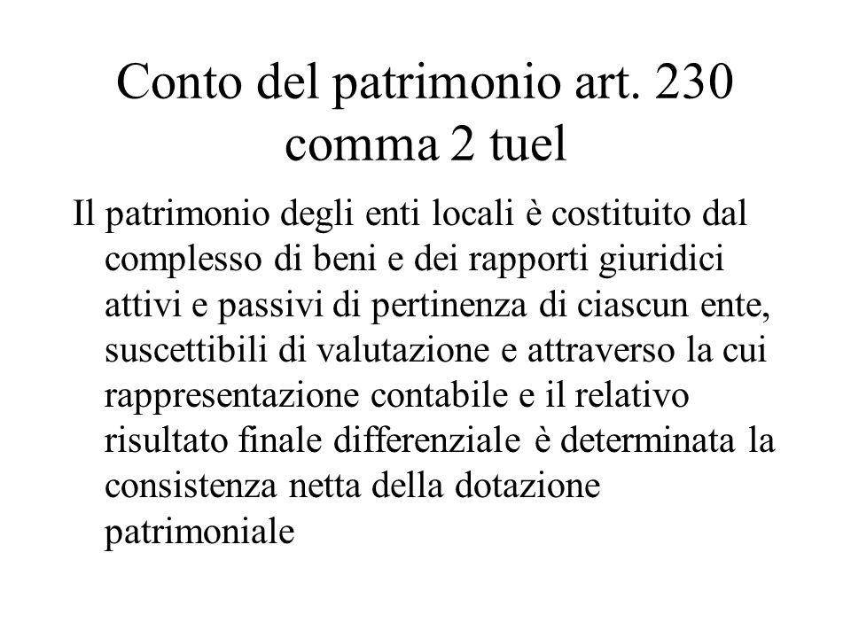 Conto del patrimonio art. 230 comma 2 tuel Il patrimonio degli enti locali è costituito dal complesso di beni e dei rapporti giuridici attivi e passiv