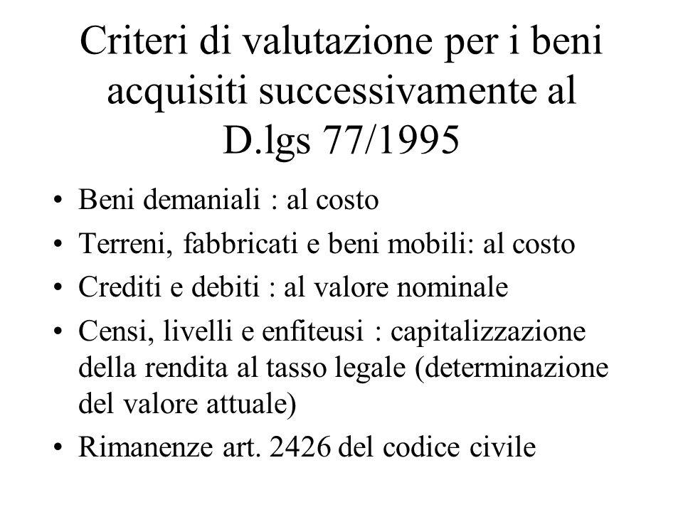 Criteri di valutazione per i beni acquisiti successivamente al D.lgs 77/1995 Beni demaniali : al costo Terreni, fabbricati e beni mobili: al costo Cre