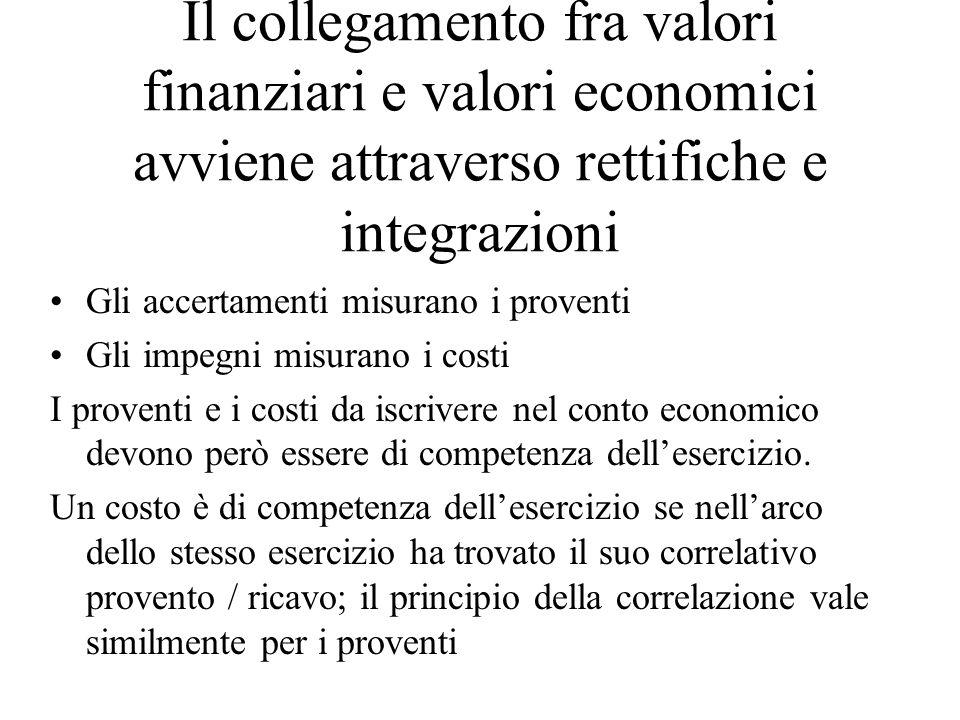 Il collegamento fra valori finanziari e valori economici avviene attraverso rettifiche e integrazioni Gli accertamenti misurano i proventi Gli impegni