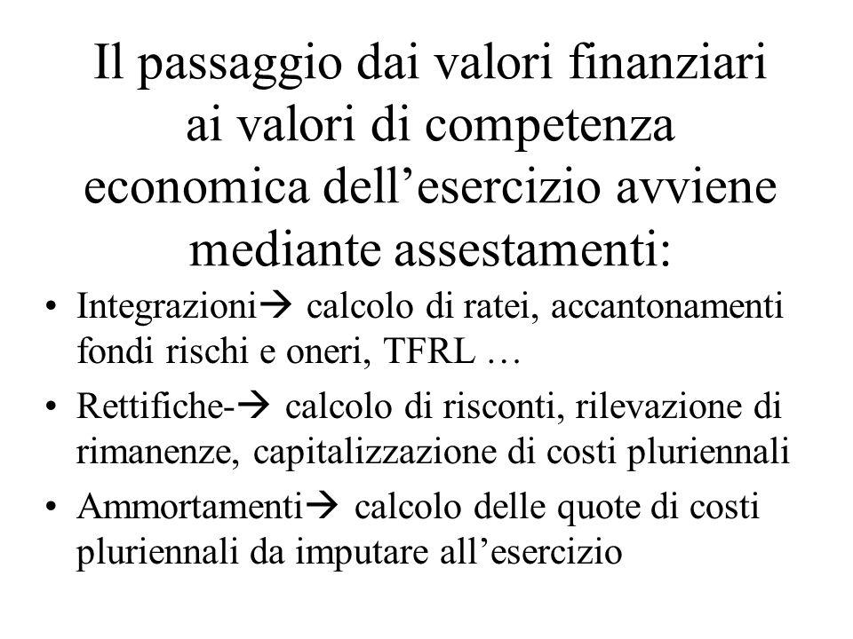Il passaggio dai valori finanziari ai valori di competenza economica dell'esercizio avviene mediante assestamenti: Integrazioni  calcolo di ratei, ac