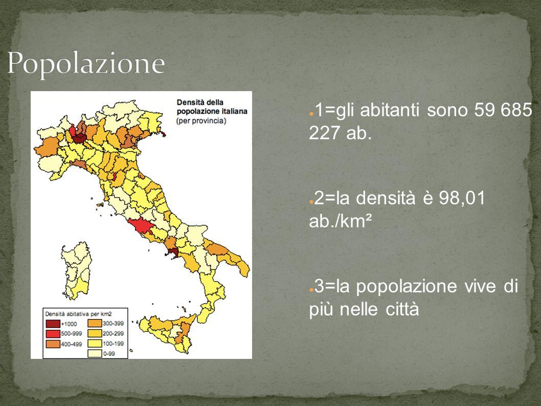 ● 1=gli abitanti sono 59 685 227 ab. ● 2=la densità è 98,01 ab./km² ● 3=la popolazione vive di più nelle città