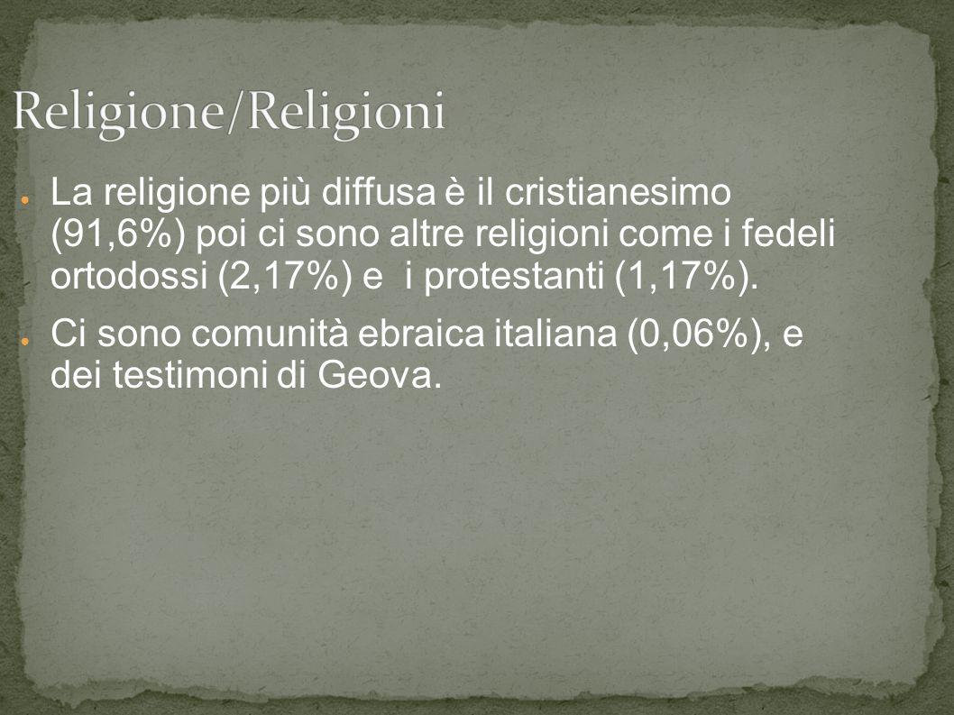 ● La religione più diffusa è il cristianesimo (91,6%) poi ci sono altre religioni come i fedeli ortodossi (2,17%) e i protestanti (1,17%).