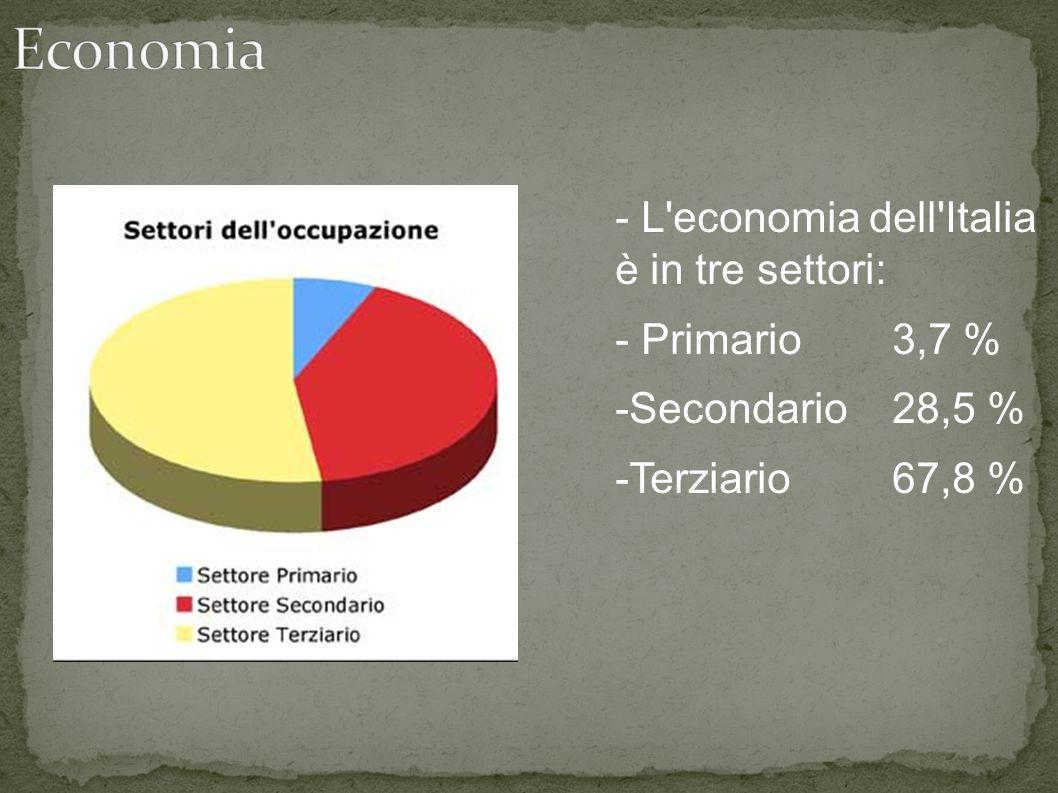 - L'economia dell'Italia è in tre settori: - Primario3,7 % -Secondario28,5 % -Terziario67,8 %