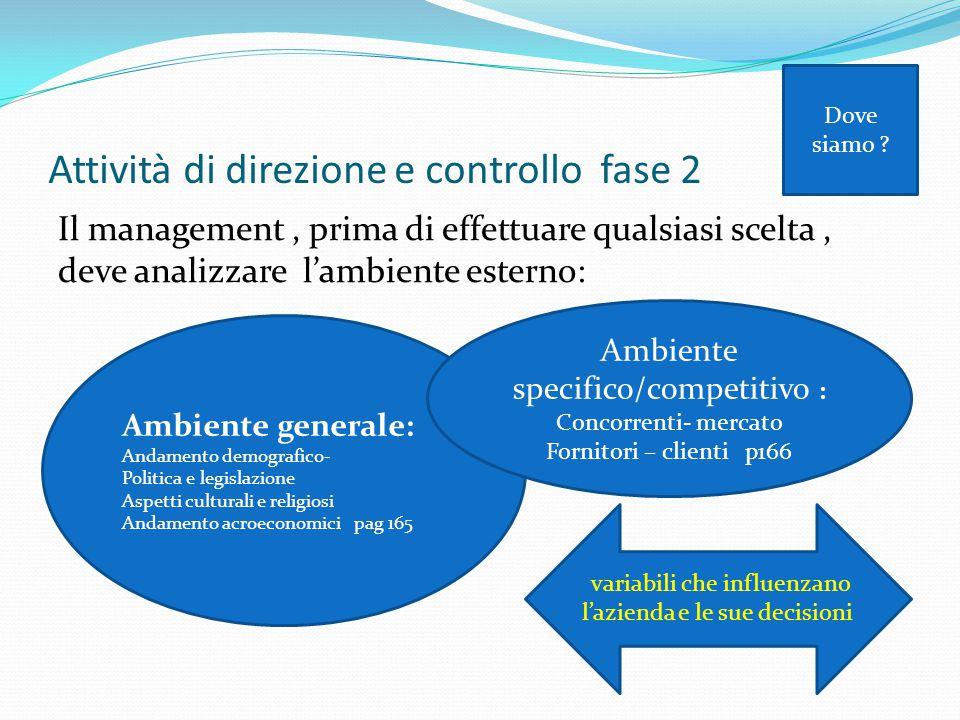 Attività di direzione e controllo fase 2 Il management, prima di effettuare qualsiasi scelta, deve analizzare l'ambiente esterno: Dove siamo ? Ambient