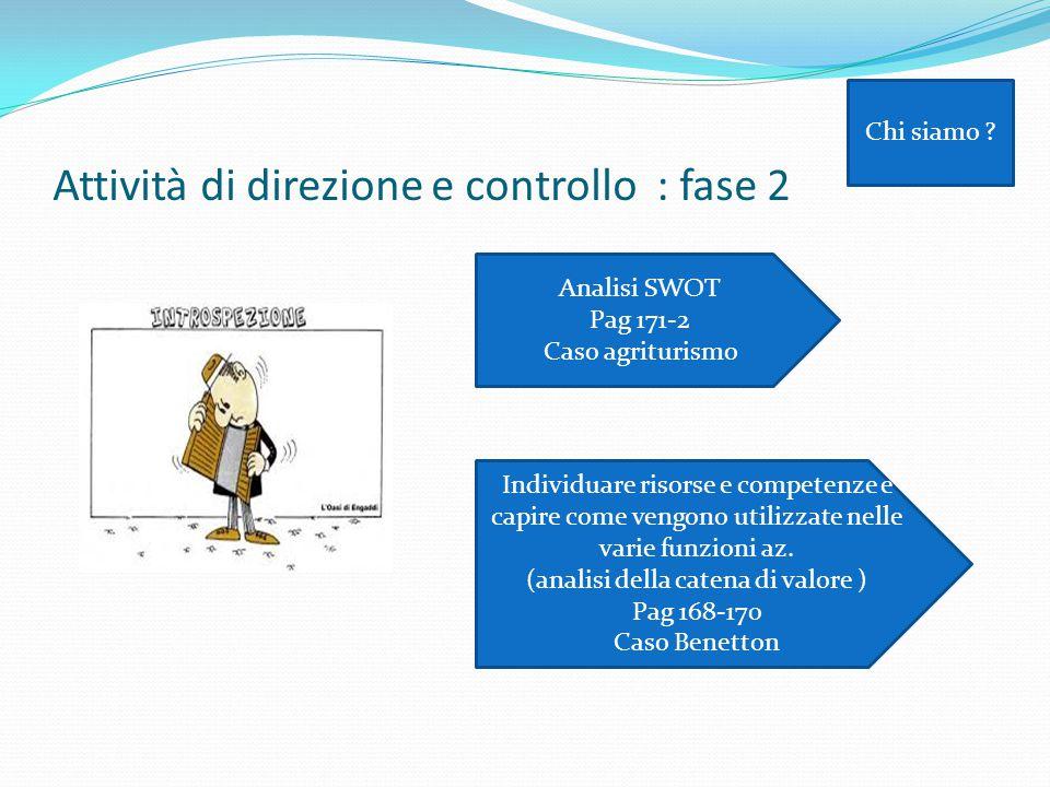 Attività di direzione e controllo : fase 2 Chi siamo ? Analisi SWOT Pag 171-2 Caso agriturismo Individuare risorse e competenze e capire come vengono