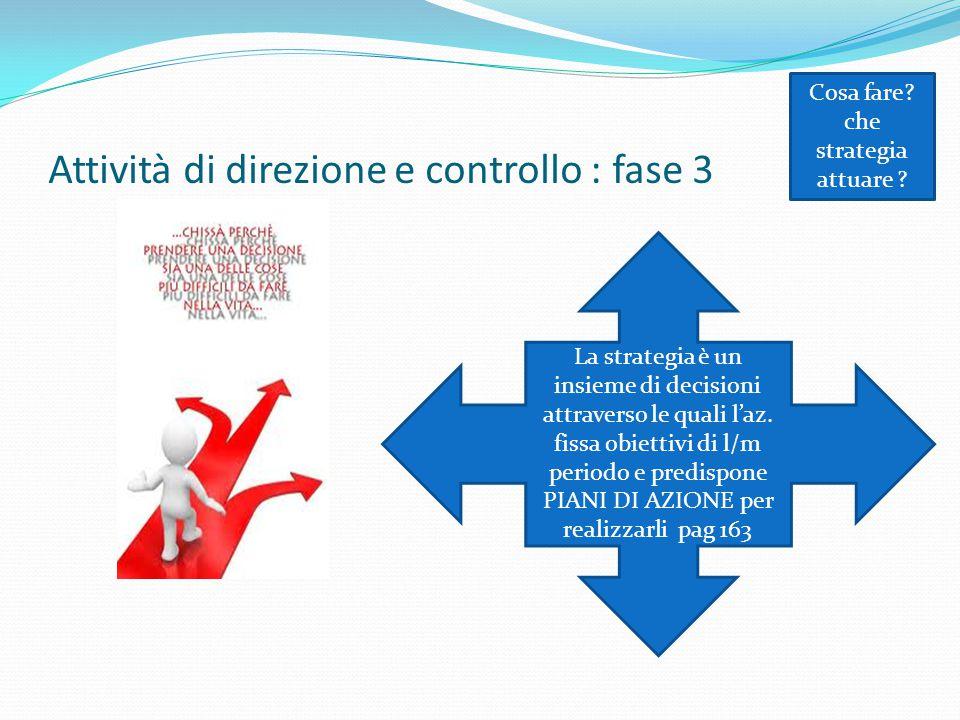 Attività di direzione e controllo : fase 3 Cosa fare? che strategia attuare ? La strategia è un insieme di decisioni attraverso le quali l'az. fissa o