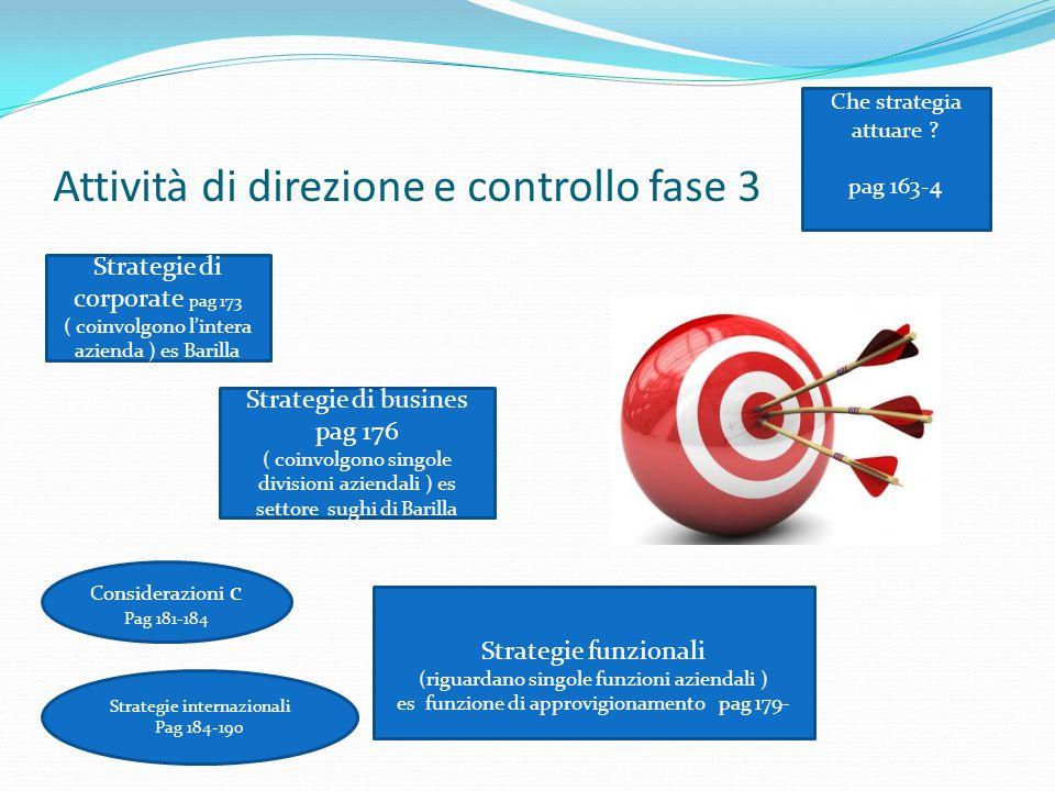Attività di direzione e controllo fase 3 Che strategia attuare ? pag 163-4 Strategie di corporate pag 173 ( coinvolgono l'intera azienda ) es Barilla