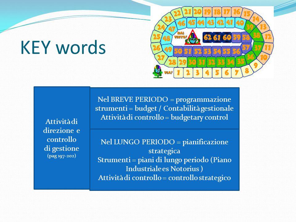 KEY words Attività di direzione e controllo di gestione (pag 197-202) Nel BREVE PERIODO = programmazione strumenti = budget / Contabilità gestionale A