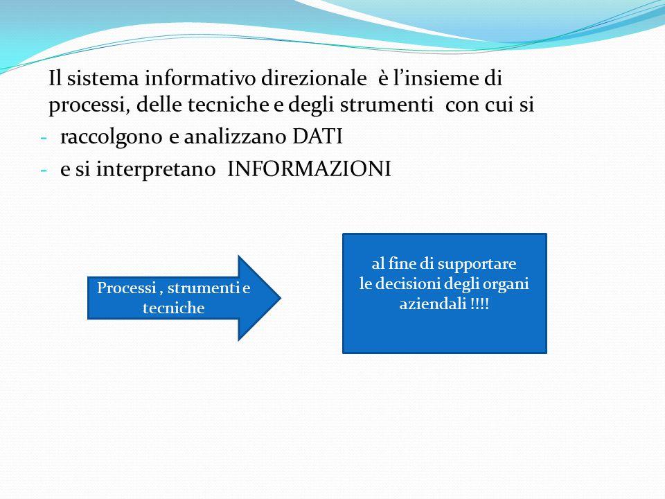 Caso Calfort https://www.youtube.com/watch?v=ZuocLXzPpbE Fare reti di imprese per contrastare le Minacce