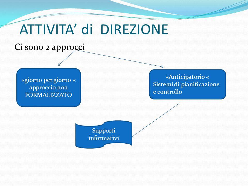 ATTIVITA' di DIREZIONE Ci sono 2 approcci «giorno per giorno « approccio non FORMALIZZATO «Anticipatorio « Sistemi di pianificazione e controllo Suppo
