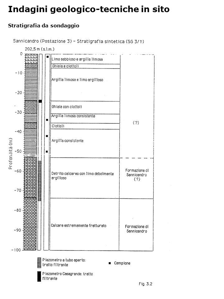 Prove SPT Indagini geologico-tecniche in sito