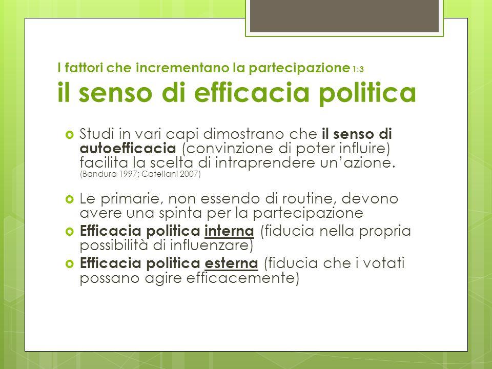 I fattori che incrementano la partecipazione 1:3 il senso di efficacia politica  Studi in vari capi dimostrano che il senso di autoefficacia (convinzione di poter influire) facilita la scelta di intraprendere un'azione.