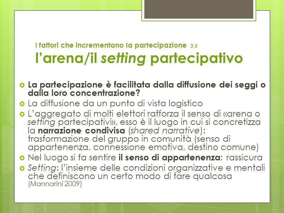 I fattori che incrementano la partecipazione 3.3 l'arena/il setting partecipativo  La partecipazione è facilitata dalla diffusione dei seggi o dalla loro concentrazione.