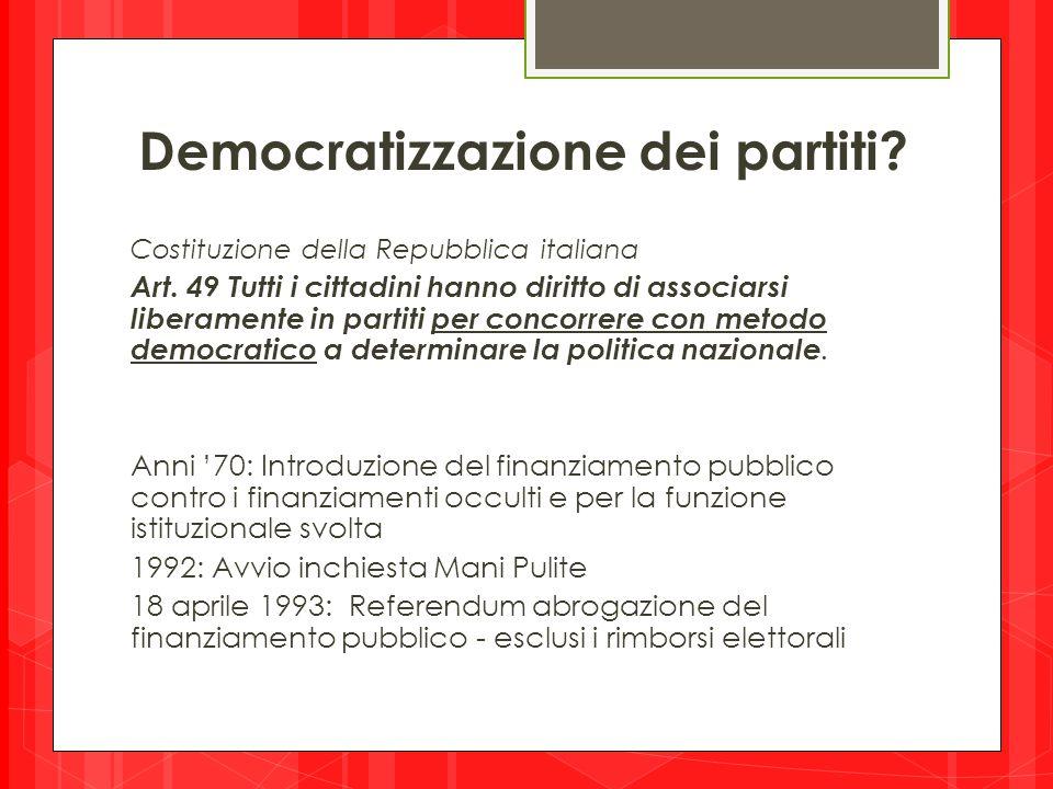 Democratizzazione dei partiti. Costituzione della Repubblica italiana Art.
