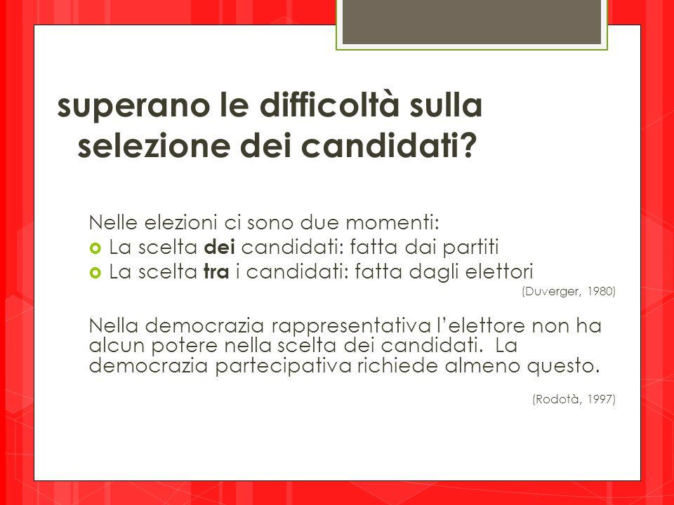 superano le difficoltà sulla selezione dei candidati.
