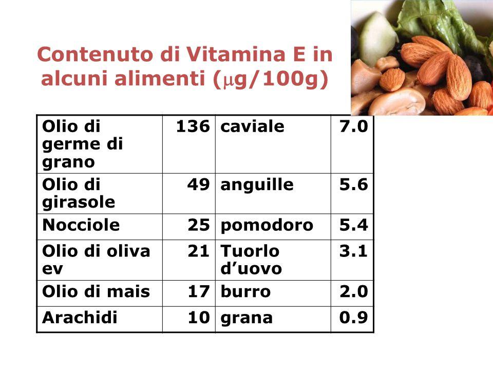Contenuto di Vitamina E in alcuni alimenti (g/100g) Olio di germe di grano 136caviale7.0 Olio di girasole 49anguille5.6 Nocciole25pomodoro5.4 Olio di