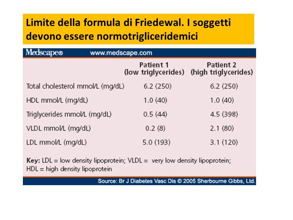 Limite della formula di Friedewal. I soggetti devono essere normotrigliceridemici