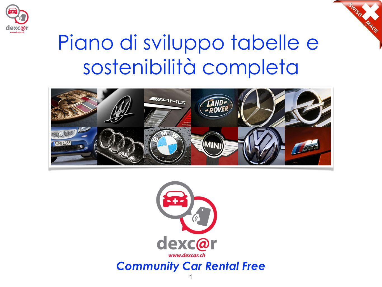 1 Community Car Rental Free Piano di sviluppo tabelle e sostenibilità completa